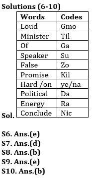 Reasoning Ability Quiz For SBI/IBPS PO Prelims 2021- 7th October_70.1