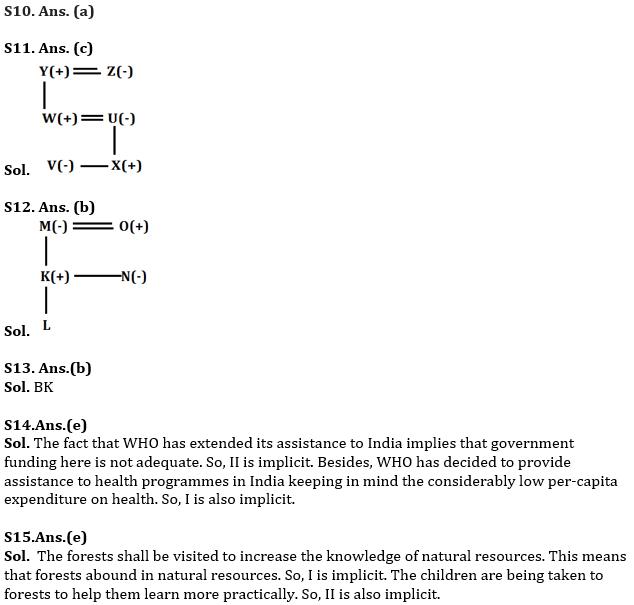 Reasoning Ability Quiz For SBI Clerk/IBPS RRB Clerk Mains 2021- 10th October_60.1