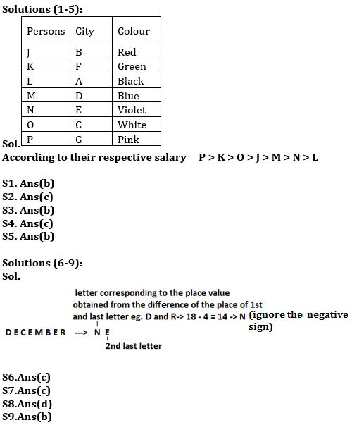 Reasoning Ability Quiz For SBI Clerk/IBPS RRB Clerk Mains 2021- 10th October_50.1