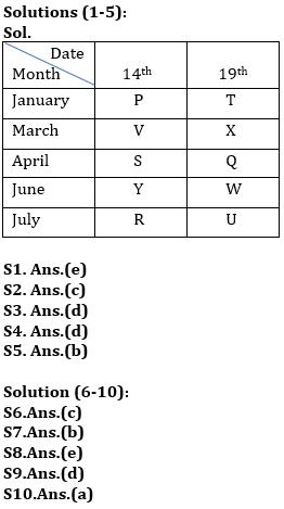 Reasoning Ability Quiz For SBI/IBPS PO Prelims 2021- 10th October_50.1