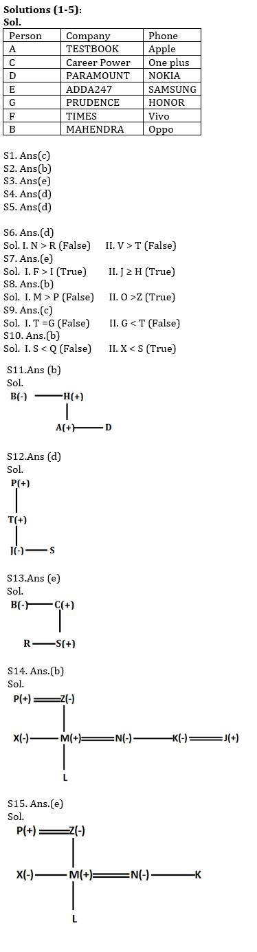 Reasoning Ability Quiz For SBI/IBPS PO Prelims 2021- 09th October_50.1