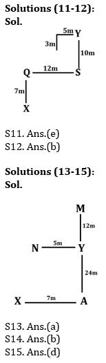 Reasoning Ability Quiz For SBI/IBPS PO Prelims 2021- 11th October_80.1