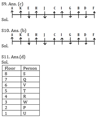 Reasoning Ability Quiz For SBI/IBPS PO Prelims 2021- 12th October_80.1