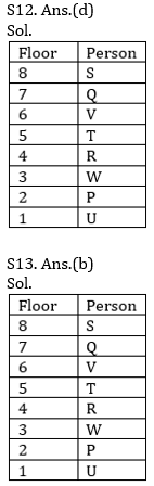Reasoning Ability Quiz For SBI/IBPS PO Prelims 2021- 12th October_90.1