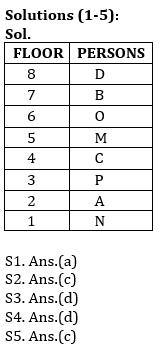 Reasoning Ability Quiz For IBPS Clerk Prelims 2021- 13th October_50.1