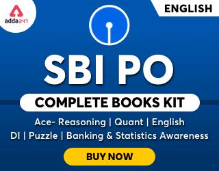 English Language Quiz for IBPS 2021 Mains Exams- 6th January_60.1