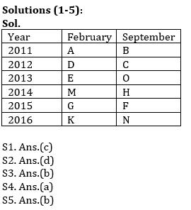 Reasoning Ability Quiz For SBI Clerk/IBPS RRB Clerk Mains 2021- 14th October_60.1