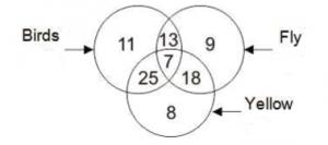 Reasoning Quiz [Advanced level] For SSC CGL : 3rd Jan. 2020_110.1