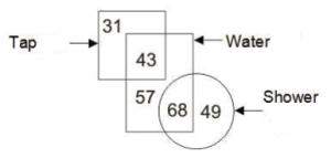 Reasoning Quiz [Advanced level] For SSC CGL : 3rd Jan. 2020_120.1