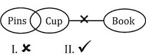 Reasoning Quiz [Advanced level] For SSC CGL : 3rd Jan. 2020_140.1