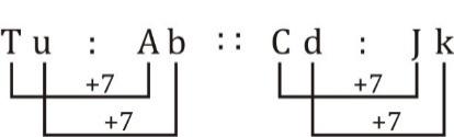 Reasoning Quiz [Advanced level] For SSC CGL : 3rd Jan. 2020_50.1