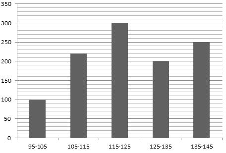 Quantitative Aptitude Quiz For SSC CHSL/CGL Tier 1 2019-20 : 3rd January_90.1