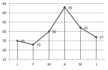 Quantitative Aptitude Quiz For SSC CHSL/CGL Tier 1 2019-20 : 3rd January_70.1