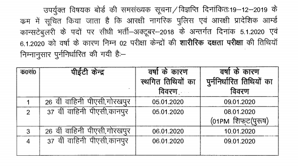 UP Police Constable DV/PST Date: Check Official Notice_50.1