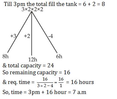 Quantitative Aptitude Quiz For SSC CHSL/CGL Tier 1 2019-20 : 11th January_150.1