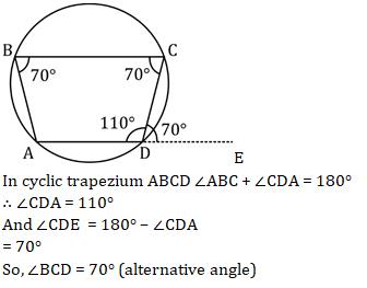Mathematics Quiz For RRB NTPC : 11th January 2020_80.1