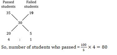 Mathematics Quiz For RRB NTPC : 11th January 2020_90.1