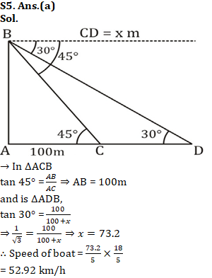 Quantitative Aptitude of Advanced Level For SSC CGL : 15th January 2020 for Ratio, mensuration and Algebra_110.1