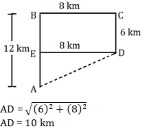 Reasoning for SSC CHSL/CGL 16th January 2020 for Analogy and Direction_90.1