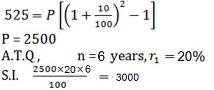 Quantitative Aptitude For SSC CGL,CHSL : 20th January 2020 for SI & CI, Profit & loss, and Trigonometry_150.1