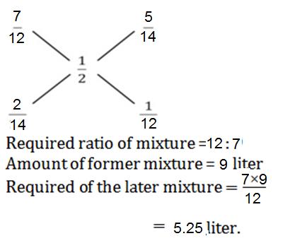 Quantitative Aptitude For SSC CGL,CHSL : 20th January 2020 for SI & CI, Profit & loss, and Trigonometry_160.1