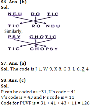 Coding-decoding Reasoning for SSC CGL 28th January 2020_90.1