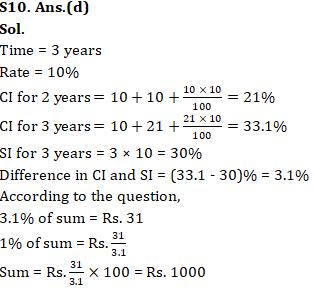 Quantitative Aptitude Quiz for SSC CHSL 29th January 2020 For Percentage , Profit & Loss , Simple Interest_150.1