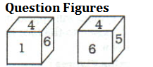 Logical venn-diagram, Dice and cube, figure counting Reasoning Quiz for SSC CHSL Exam 2020: 31st January 2020_130.1