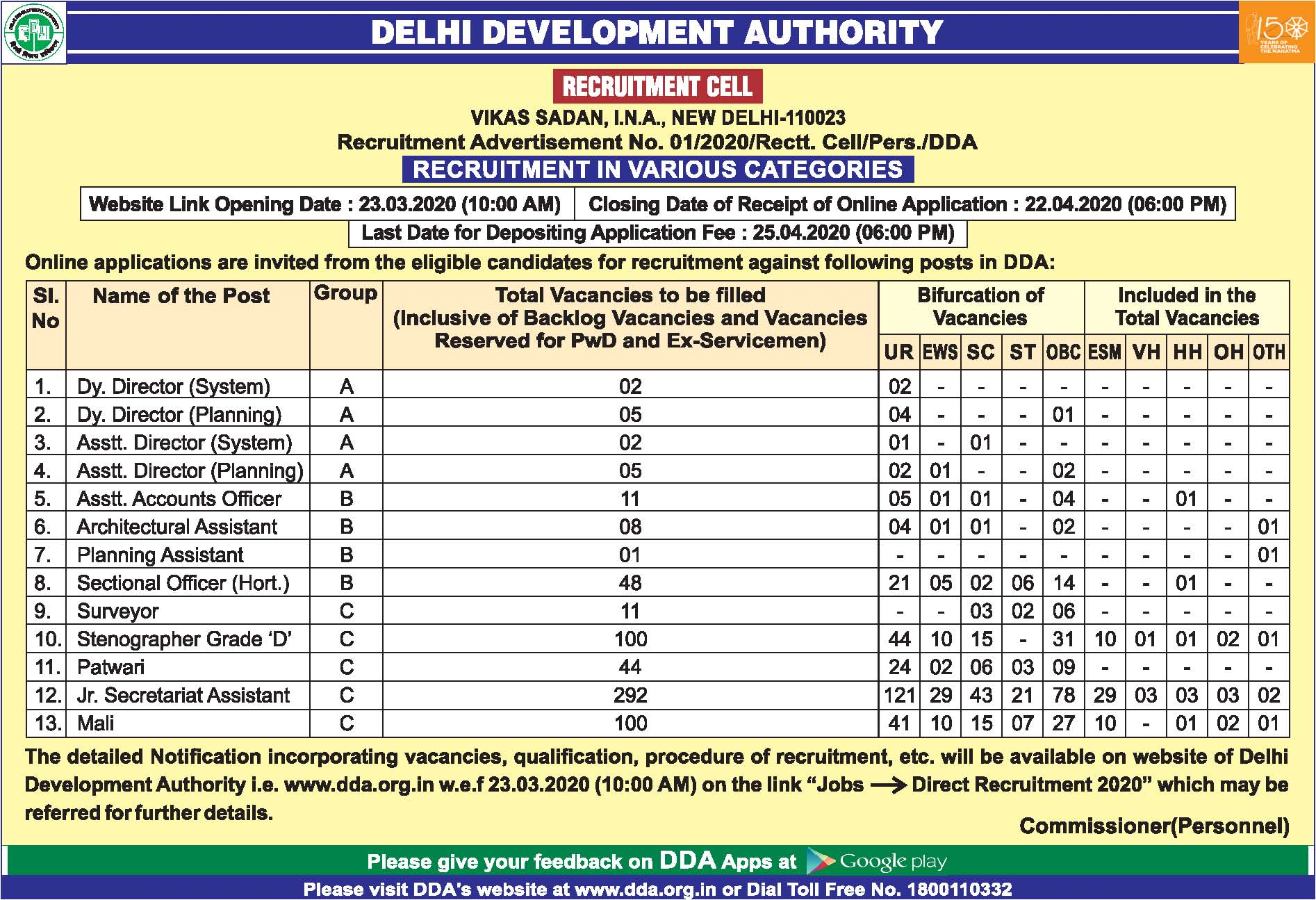 DDA Recruitment 2020: Last Day To Apply Online For 629 Vacancies_50.1