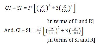 Compound Interest Formulas, Tricks And Questions_120.1