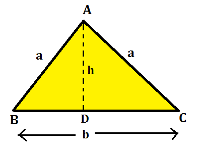 Area of Triangle: Definition And Formulas With Examples_60.1