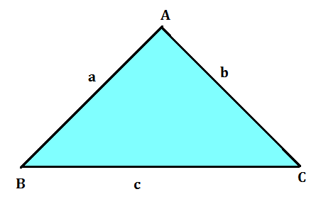 Area of Triangle: Definition And Formulas With Examples_80.1
