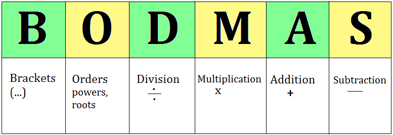Mathematical Operations: Notes And Examples_50.1
