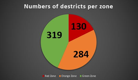 Lockdown Extended : Check Red, Orange, Green zones for Covid 19_50.1