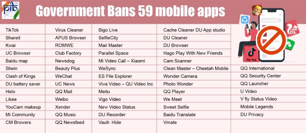 भारत सरकार ने 47 और मोबाइल एप्प किये बैन; जल्द ही सूची होगी जारी_50.1
