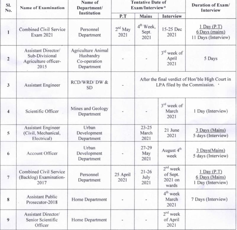 JPSC Exam Calendar: Check AE, AO and Other Exam/Interview Dates_50.1