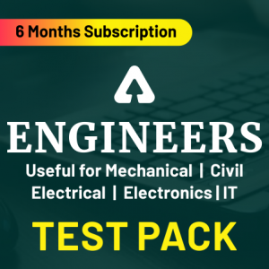 Quizzes For Engineering Exams: Take The Test Now_50.1