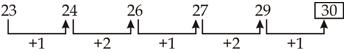 टारगेट SSC CGL | 10,000+ प्रश्न | SSC CGL के लिए रीजनिंग का प्रश्न: पाँचवां दिन_50.1