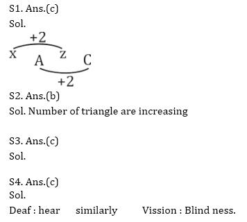 टारगेट SSC CGL   10,000+ प्रश्न   SSC CGL के लिए रीजनिंग का प्रश्न: पंद्रहवां दिन_70.1