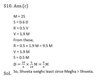 टारगेट SSC CGL | 10,000+ प्रश्न | SSC CGL के लिए गणित के प्रश्न: इकत्तीसवां दिन_100.1