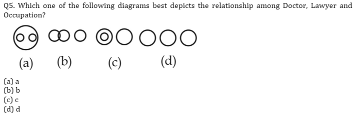 Target SSC CGL | 10,000+ Questions | Reasoning Questions For SSC CGL : Day 44_50.1