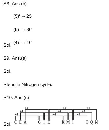 टारगेट SSC CGL | 10,000+ प्रश्न | SSC CGL के लिए रीजनिंग के प्रश्न: छियालीसवां दिन_70.1