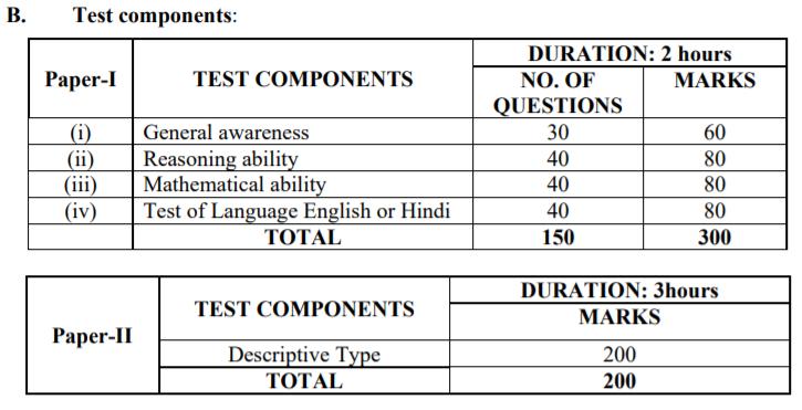 NTA दिल्ली विश्वविद्यालय भर्ती 2021 चयन प्रक्रिया: यहाँ देखें(NTA Delhi University Non 2021 Selection Process: Check Now)_50.1