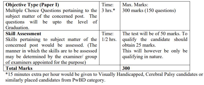 NTA दिल्ली विश्वविद्यालय भर्ती 2021 चयन प्रक्रिया: यहाँ देखें(NTA Delhi University Non 2021 Selection Process: Check Now)_80.1