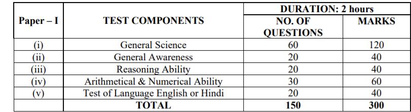 NTA दिल्ली विश्वविद्यालय भर्ती 2021 चयन प्रक्रिया: यहाँ देखें(NTA Delhi University Non 2021 Selection Process: Check Now)_100.1