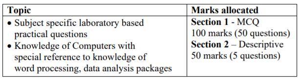NTA दिल्ली विश्वविद्यालय भर्ती 2021 चयन प्रक्रिया: यहाँ देखें(NTA Delhi University Non 2021 Selection Process: Check Now)_110.1