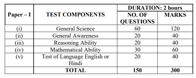 NTA दिल्ली विश्वविद्यालय भर्ती 2021 चयन प्रक्रिया: यहाँ देखें(NTA Delhi University Non 2021 Selection Process: Check Now)_140.1