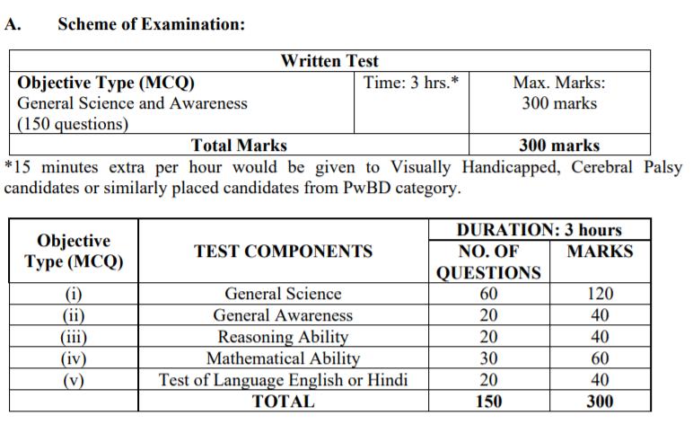 NTA दिल्ली विश्वविद्यालय भर्ती 2021 चयन प्रक्रिया: यहाँ देखें(NTA Delhi University Non 2021 Selection Process: Check Now)_160.1