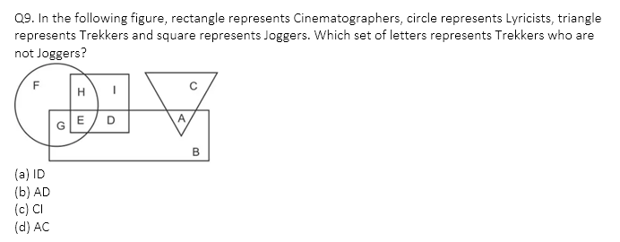 Target SSC CGL | 10,000+ Questions | Reasoning Questions For SSC CGL : Day 61_50.1