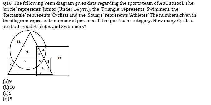 Target SSC CGL | 10,000+ Questions | Reasoning Questions For SSC CGL : Day 71_80.1